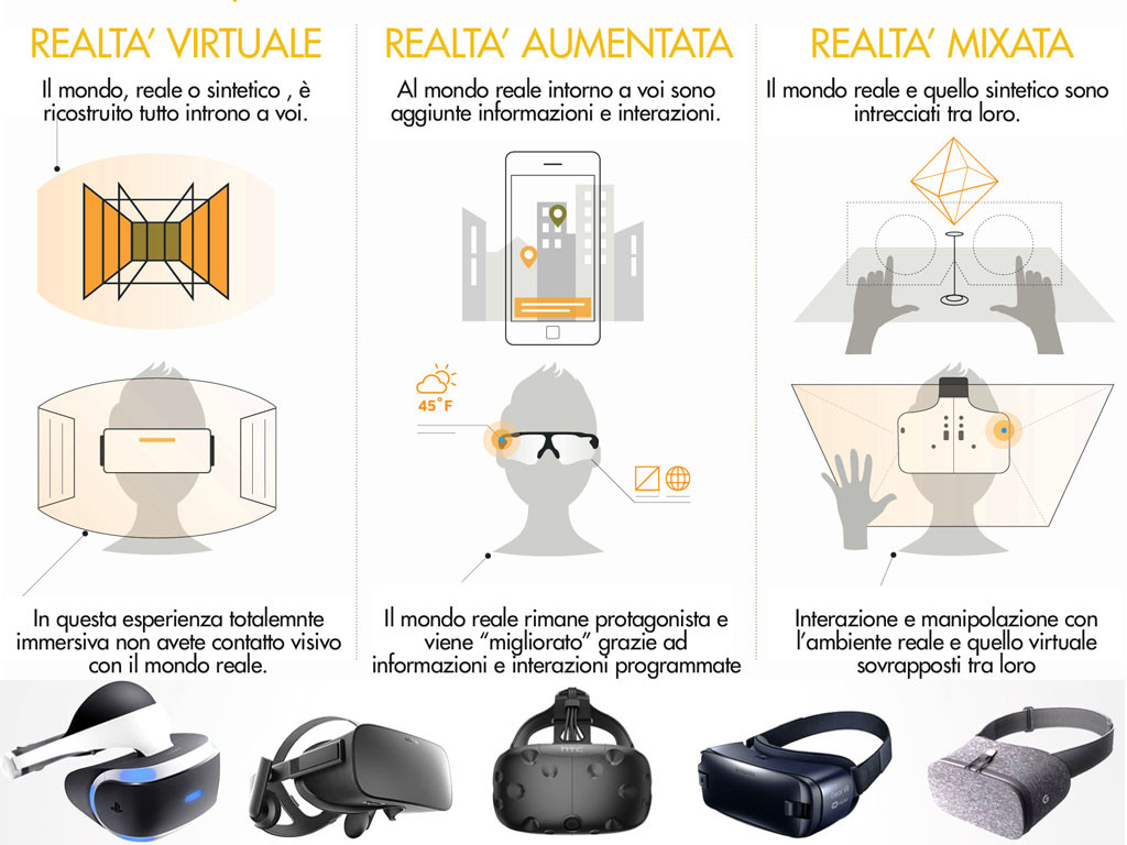 VR_AR_MR_infograpic_v2