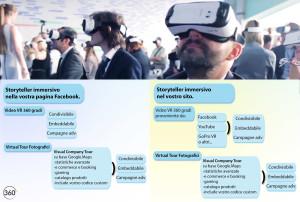 Realtà immersiva al Salone del mobile 2016 grafica big