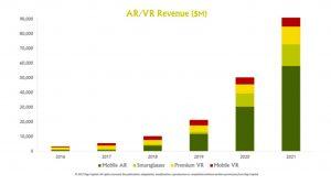 Virtual Reality Trends 2019-2021 Visualpro360